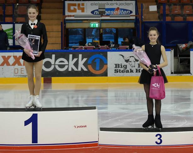 Topp-plasseringer i Norgescupfinalen i kunstløp